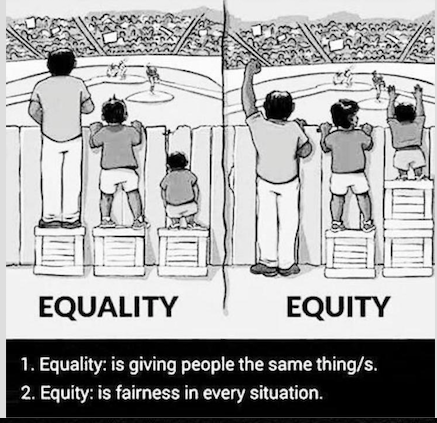 littlero.org equity makes adjustments to make people equal